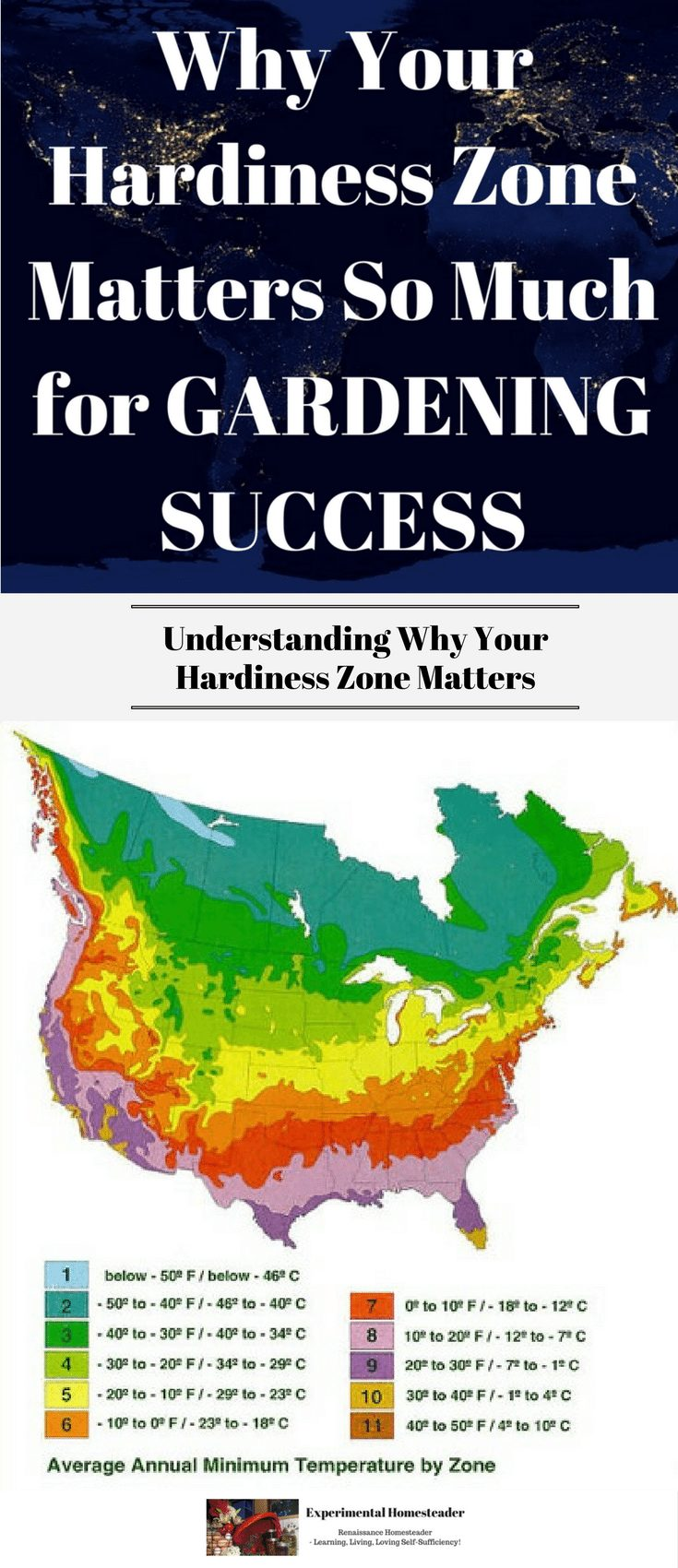 Understanding Why Your Hardiness Zone Matters